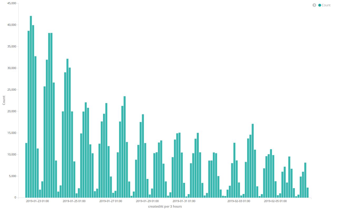 Screenshot%20from%202019-02-13%2012-13-10